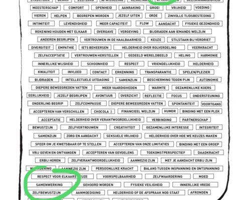 Lijst met woorden waarbij het woord Samenwerking en Hulp zijn omcirkeld
